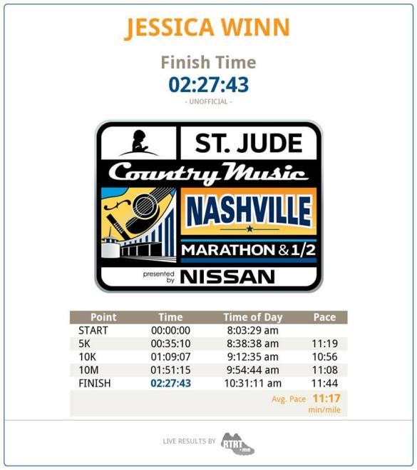 country music half marathon finish time