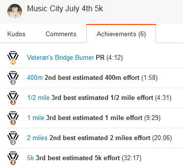 strava achievements