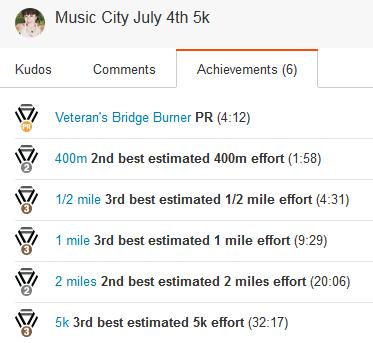 strava achievements